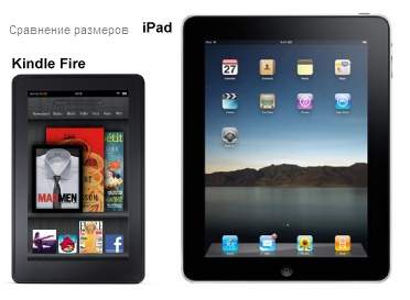 Сравнение Amazon Kindle Fire и Apple iPad