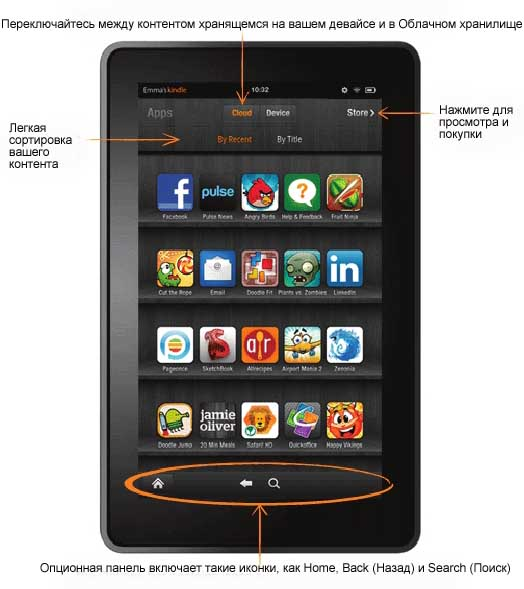 Kindle Fire инструкция на русском