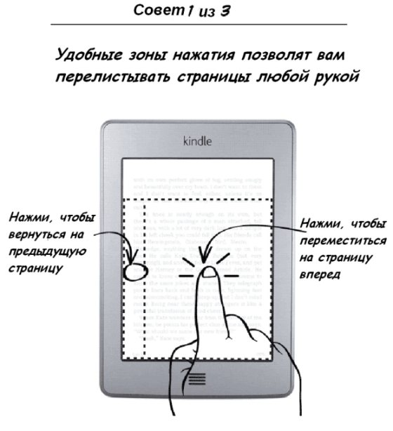 Amazon kindle инструкция на русском