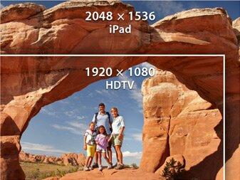 Дисплей Retina iPad 3