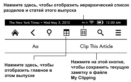 Kindle Paperwhite панель инструментов 3
