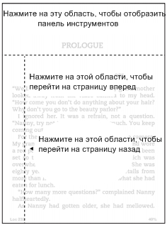 Kindle paperwhite портретный режим