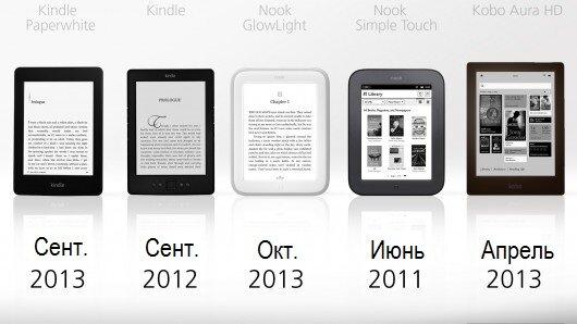 Лучшая Электронная Книга 2014 Года