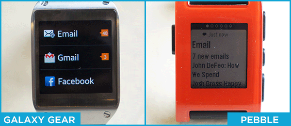 Как Выбрать Умные-Часы в 2014 Году Уведомления и оповещения