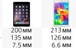 Остается только удивляться, какое место занимает iPad mini в долгосрочных планах компании Apple. Объем продаж планшетов сократился, и в этом году все свои новые фишки Apple решила вложить в iPad […]