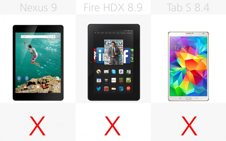 Антибликовый экран Google/HTC Nexus 9, Amazon Kindle Fire HDX 8.9, Samsung Galaxy Tab S 8.4