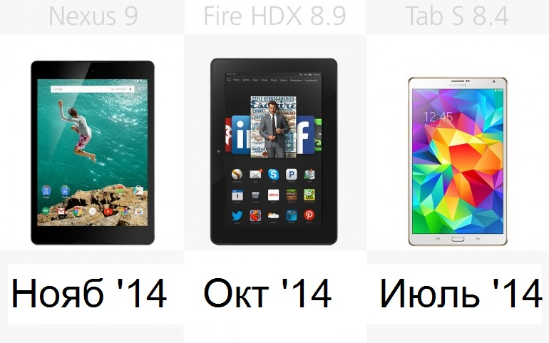 Дата выхода Google/HTC Nexus 9, Amazon Kindle Fire HDX 8.9, Samsung Galaxy Tab S 8.4