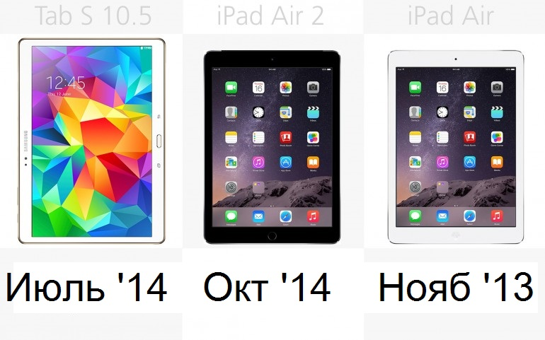 Дата выхода Galaxy Tab S 10.5, Apple iPad Air 2, Apple iPad Air