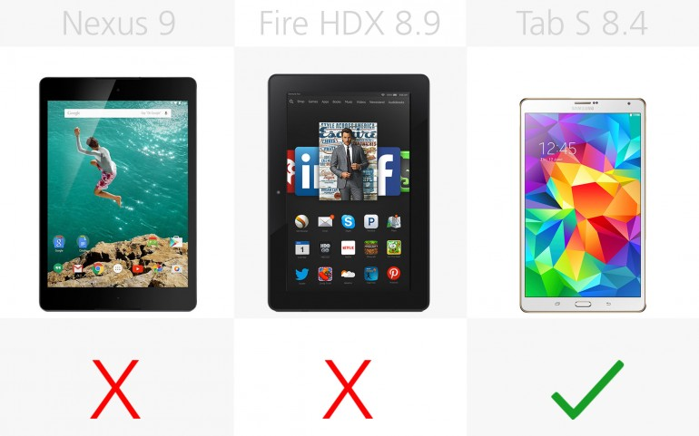 Функция многозадачности Google/HTC Nexus 9, Amazon Kindle Fire HDX 8.9, Samsung Galaxy Tab S 8.4