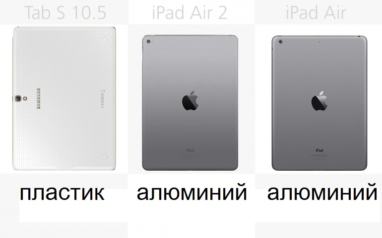 Материал корпуса Galaxy Tab S 10.5, Apple iPad Air 2, Apple iPad Air