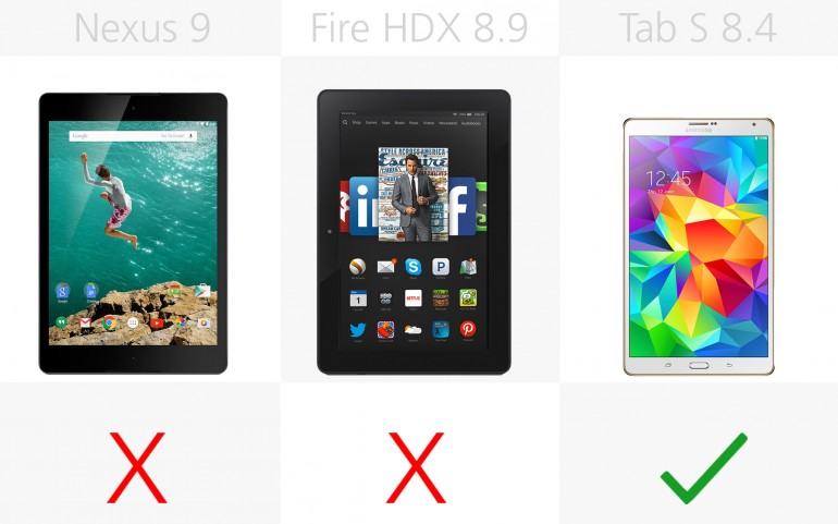 MicroSD-разъем Google/HTC Nexus 9, Amazon Kindle Fire HDX 8.9, Samsung Galaxy Tab S 8.4
