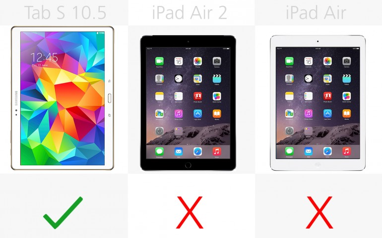 MicroSD-разъем Galaxy Tab S 10.5, Apple iPad Air 2, Apple iPad Air