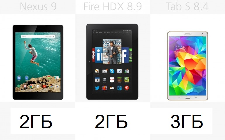 Оперативная память Google/HTC Nexus 9, Amazon Kindle Fire HDX 8.9, Samsung Galaxy Tab S 8.4