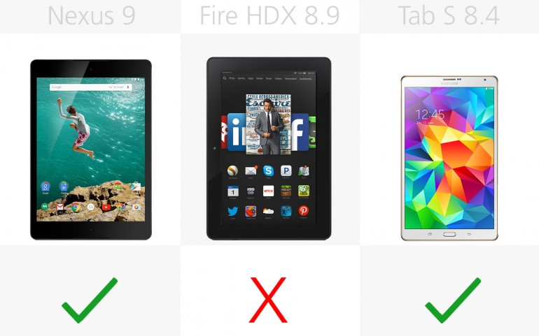 Приложения Google Google/HTC Nexus 9, Amazon Kindle Fire HDX 8.9, Samsung Galaxy Tab S 8.4