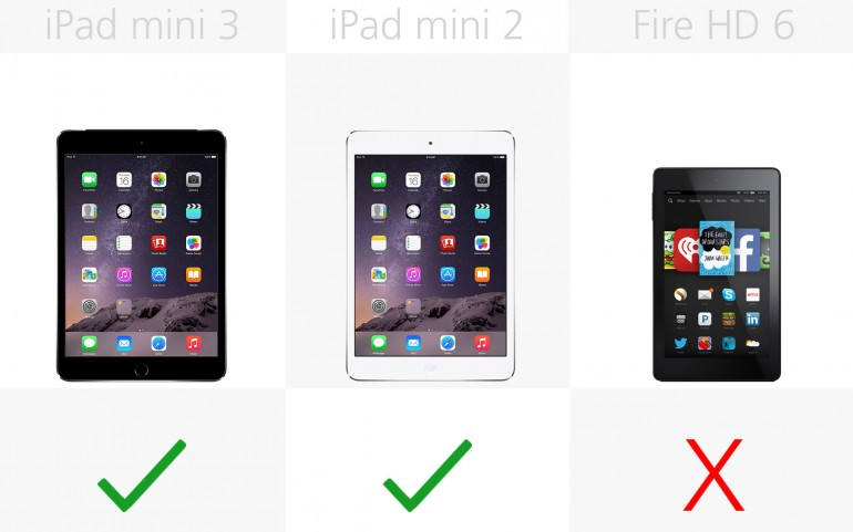 Приложения Google Apple iPad mini 3, Apple iPad mini 2, Amazon Fire HD 6