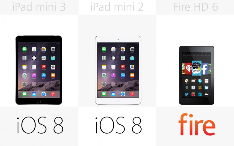 Программное обеспечение Apple iPad mini 3, Apple iPad mini 2, Amazon Fire HD 6