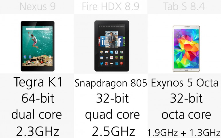 Процессор Google/HTC Nexus 9, Amazon Kindle Fire HDX 8.9, Samsung Galaxy Tab S 8.4