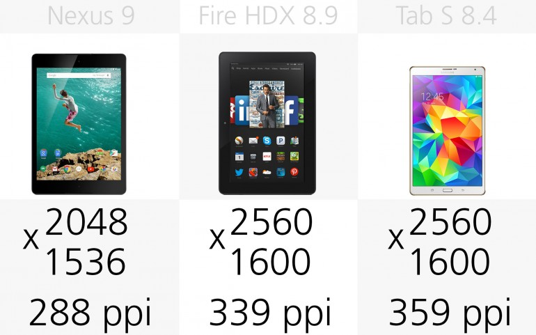 Разрешение экрана Google/HTC Nexus 9, Amazon Kindle Fire HDX 8.9, Samsung Galaxy Tab S 8.4