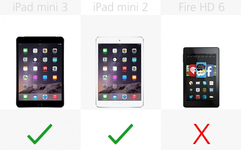 Сим-карта Apple iPad mini 3, Apple iPad mini 2, Amazon Fire HD 6