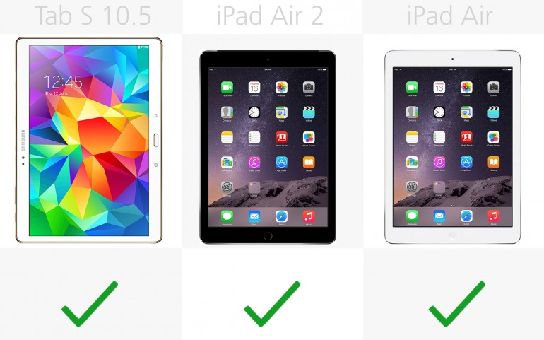 Сим-карта Galaxy Tab S 10.5, Apple iPad Air 2, Apple iPad Air