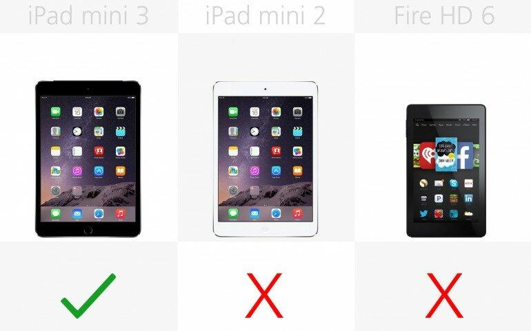Сканер отпечатков пальцев Apple iPad mini 3, Apple iPad mini 2, Amazon Fire HD 6