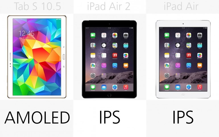Тип экрана Galaxy Tab S 10.5, Apple iPad Air 2, Apple iPad Air