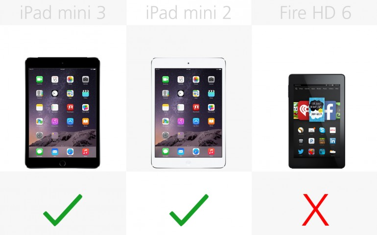 Захват краев экрана Apple iPad mini 3, Apple iPad mini 2, Amazon Fire HD 6