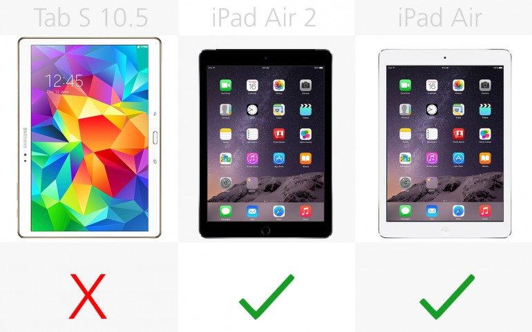 Захват краев экрана Galaxy Tab S 10.5, Apple iPad Air 2, Apple iPad Air
