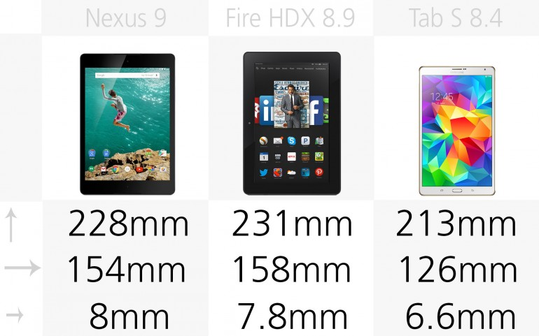 Габариты Google/HTC Nexus 9, Amazon Kindle Fire HDX 8.9, Samsung Galaxy Tab S 8.4