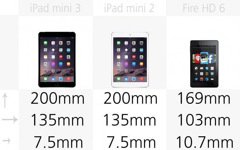 Габариты Apple iPad mini 3, Apple iPad mini 2, Amazon Fire HD 6