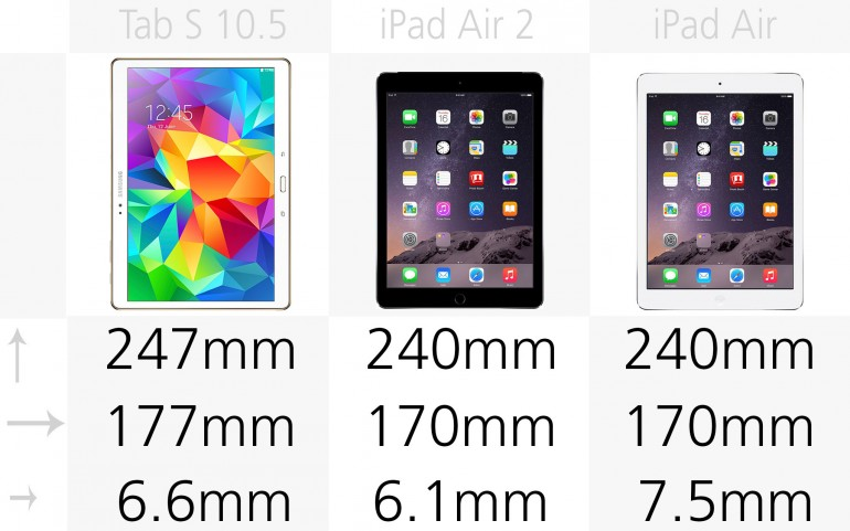 Габариты Galaxy Tab S 10.5, Apple iPad Air 2, Apple iPad Air