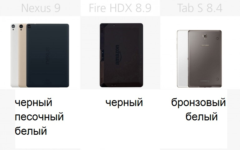 Цвета Google/HTC Nexus 9, Amazon Kindle Fire HDX 8.9, Samsung Galaxy Tab S 8.4