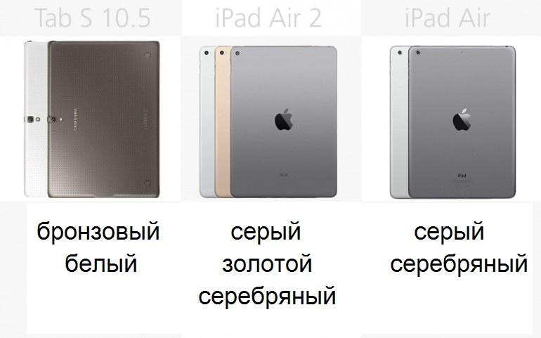 Цвета Galaxy Tab S 10.5, Apple iPad Air 2, Apple iPad Air