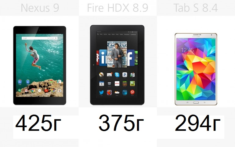 Масса Google/HTC Nexus 9, Amazon Kindle Fire HDX 8.9, Samsung Galaxy Tab S 8.4