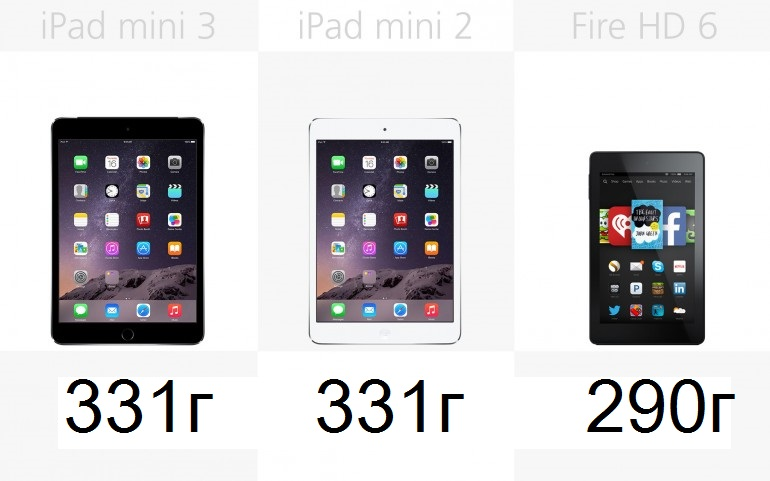 Масса Apple iPad mini 3, Apple iPad mini 2, Amazon Fire HD 6