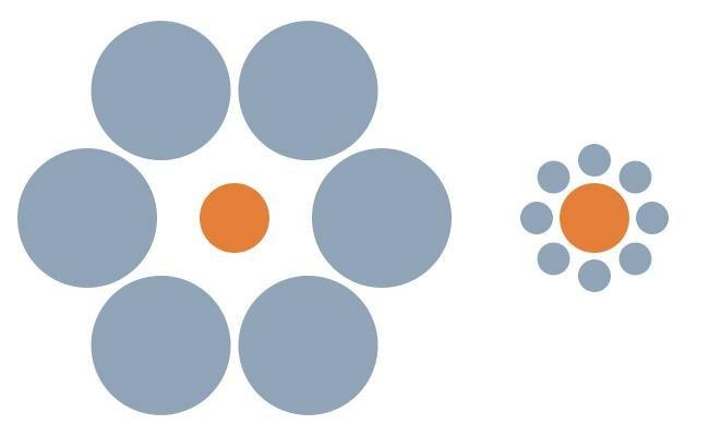 Какой из оранжевых кругов больше