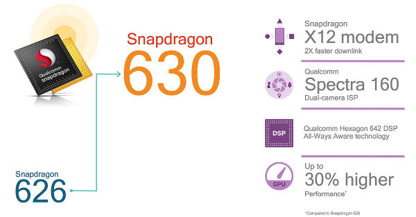 Snapdragon 630 vs 626